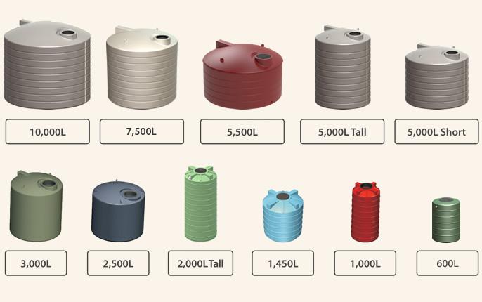 round tanks